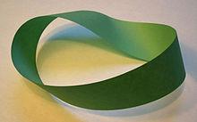 220px-Möbius_strip